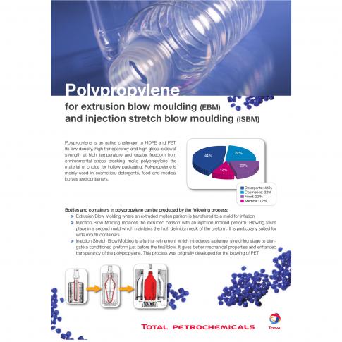 EBM und ISBM mit Polypropylen - eine Kampfansage an PET und HDPE - Bild