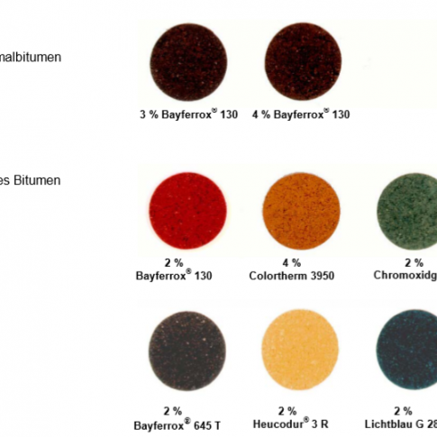 Pigment - helles/dunkles Bitumen - Bild