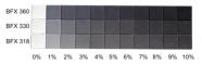 Farbkraftentwicklung dreier Bayferrox-Pigmente im Betonpflasterstein - Bild